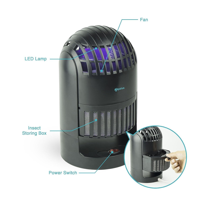 Apalus Trampa para Insectos LED, Trampas para Mosquitos de Interior Inteligentes, Mata Mosquitos Eléctrico, Mata Insectos con Luz Ultravioleta LED, ...