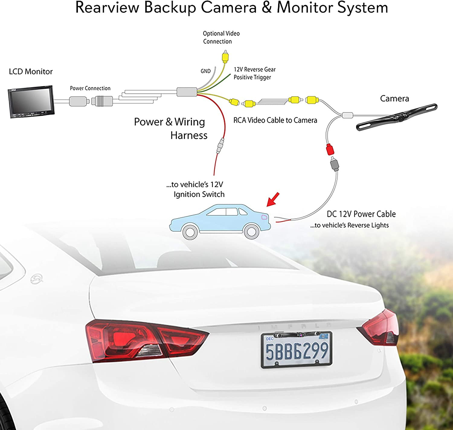 Amazon.com: Rear View Backup Car Camera - Screen Monitor System w/ Parking  and Reverse Assist Safety Distance Scale Lines, Waterproof & Night Vision,  7