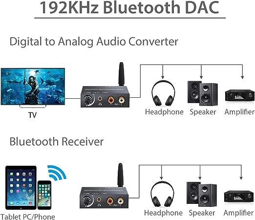 Amazon.com: PROZOR Convertidor Digital a Analógico, 192 kHz ...