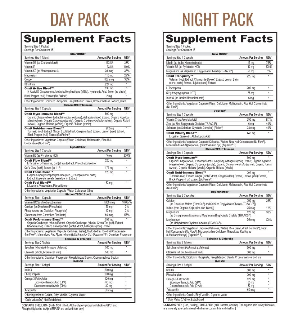 Onnit Total Primate Care - Day and Night Vitamin, Mineral, Herb, and Amino Acid Packs (30 Day)