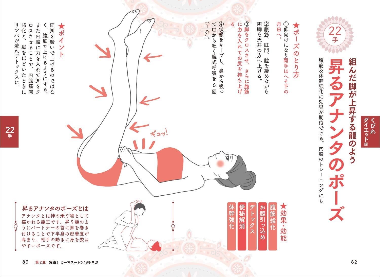 Wiki カーマ スートラ いにしえからの教え! カーマ・スートラから学ぶ性の奥義