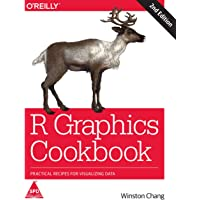 R Graphics Cookbook: Practical Recipes for Visualizing Data, Second Edition