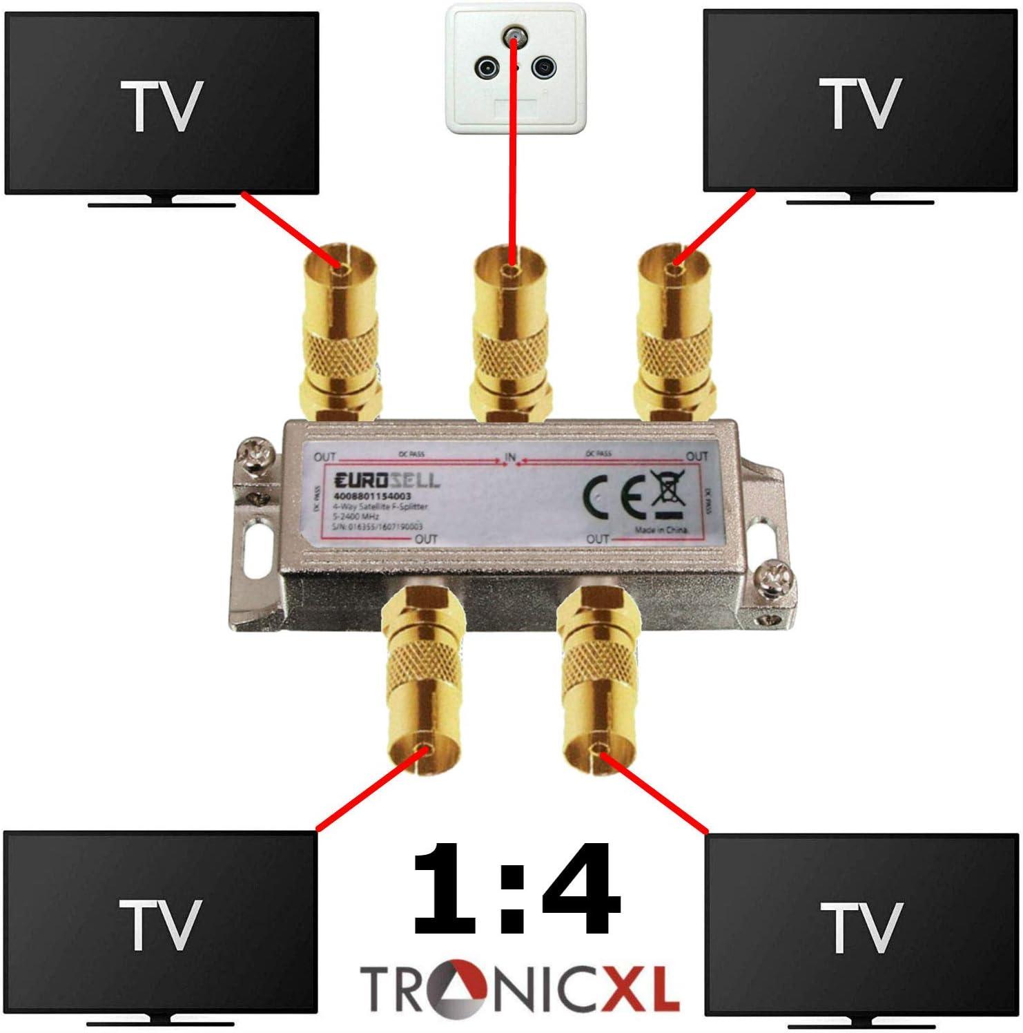 TronicXL televisi/ón por Cable DVBT2 Sat Cable Unitymedia Vodafone DVBC Unicable Distribuidor 4K HD 3D Divisor Suave para DVBT Distribuidor de Antena coaxial de 4 Fases