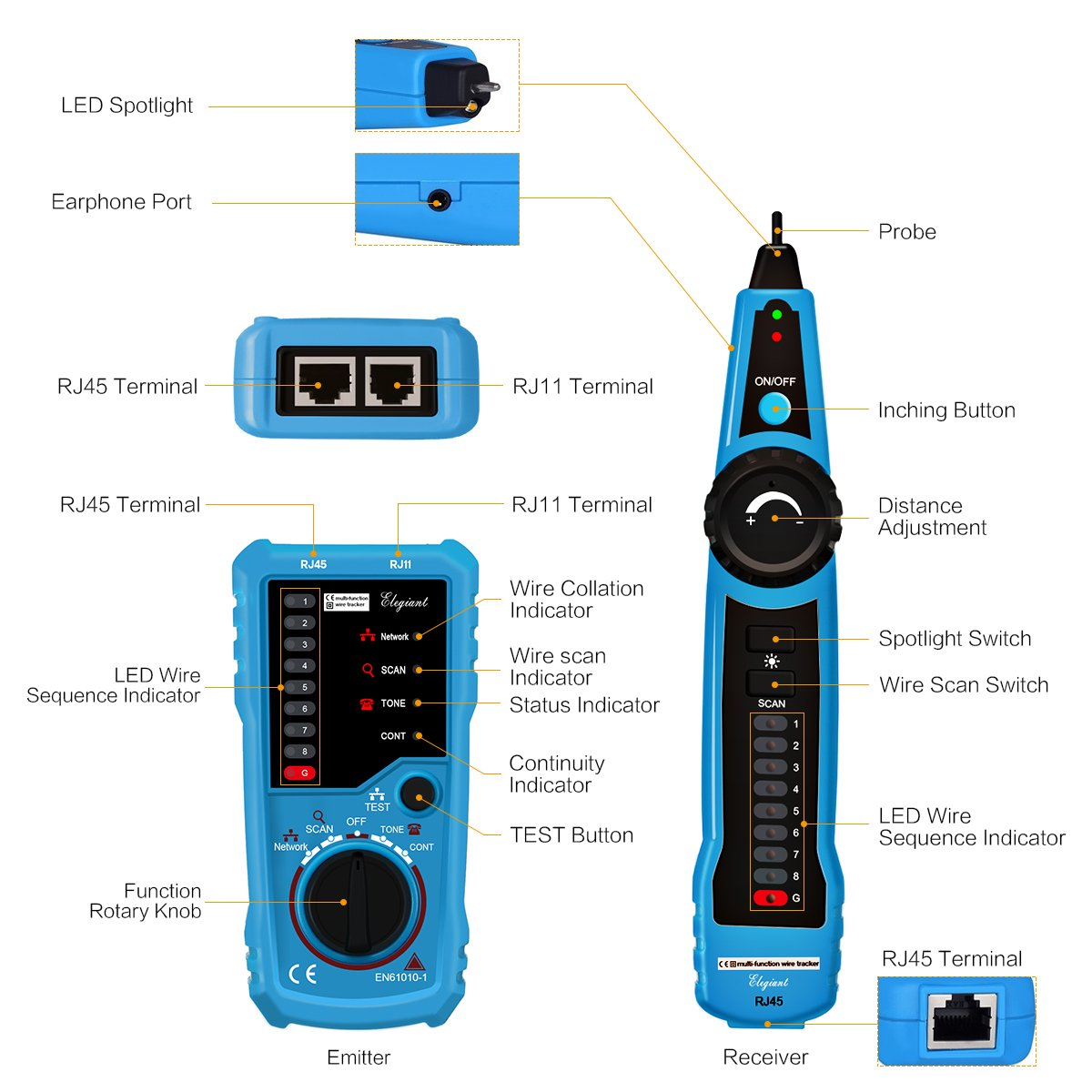 Wire Tracker, ELEGIANT RJ11 RJ45 Cable Tester Line Finder ...