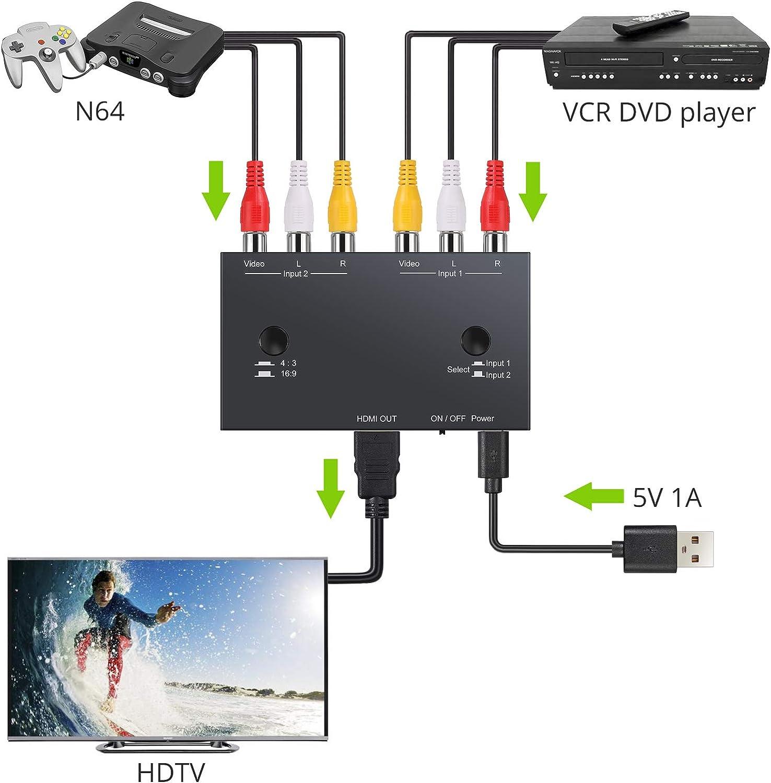 RCA a HDMI 1080p Convertidor AV a HDMI con 2 Puertos de Entrada CVBs Adaptador Conversor de Audio y Video Compuesto PAL//NTSC Compatible con Wii N64 PS1//2//3 STB VHS VCR Televisores Proyectores
