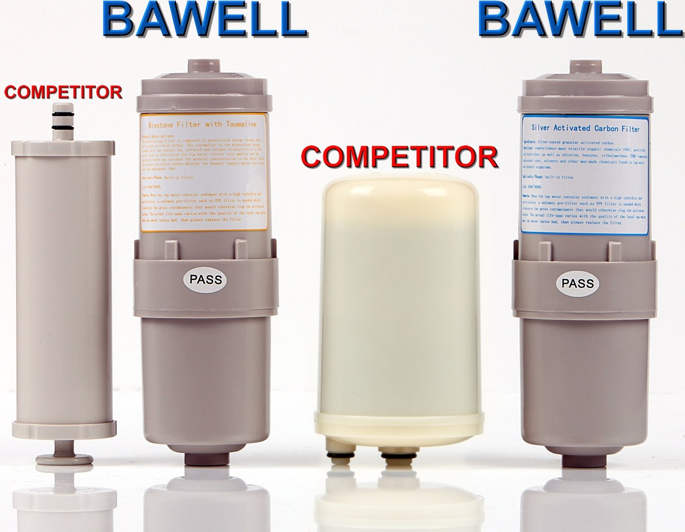 Alkaline Water Ionizer Machine by Bawell