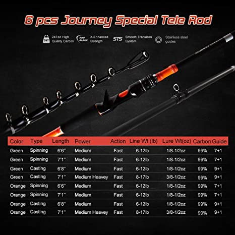 Power M MH 2 Section Baitcasting Fishing rods 5kg no broken Spinning Fishing Rod