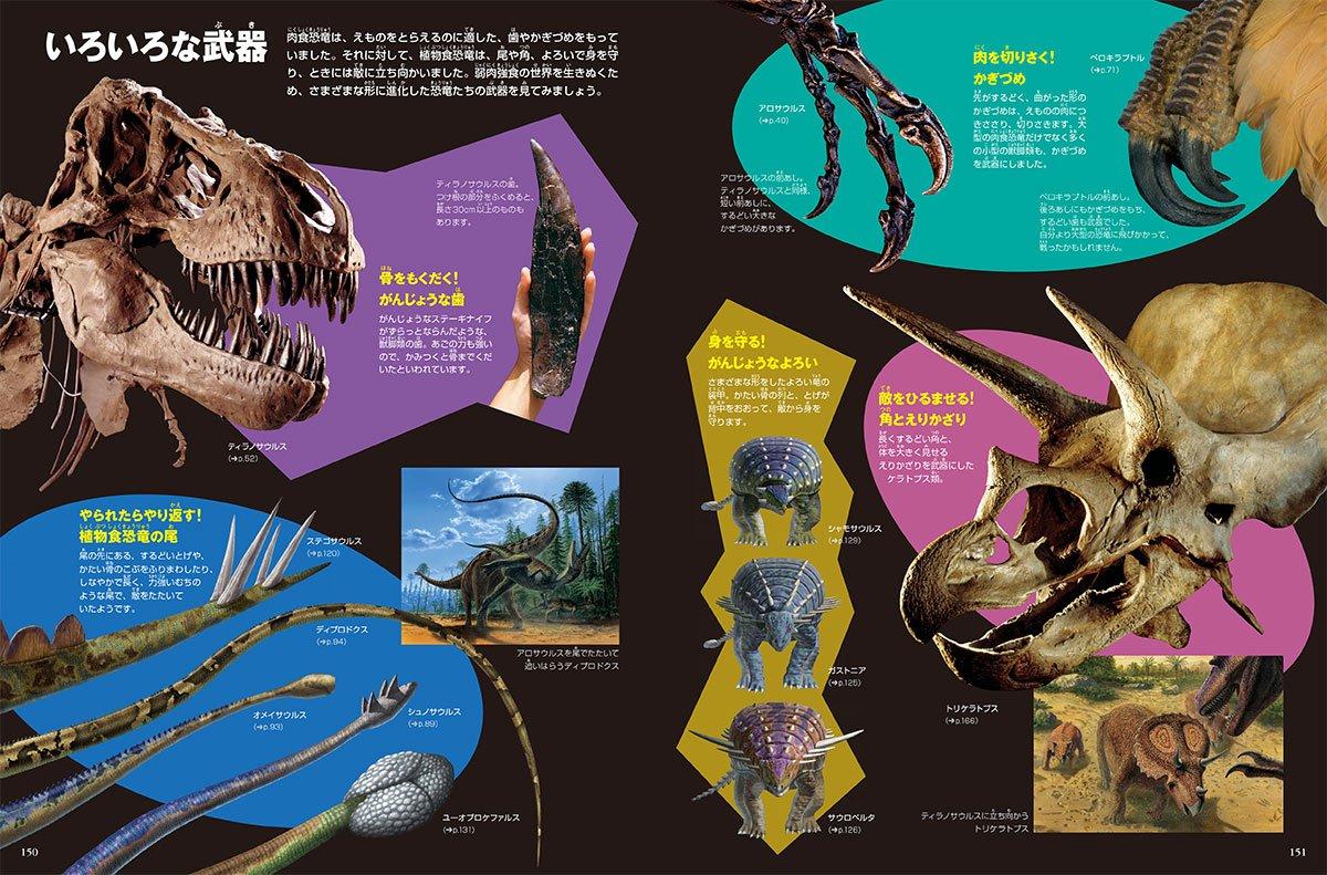 恐竜の様々な角度から見た武器