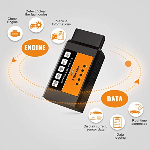 Foxwell FW601 is one of the best choices available for consumers, if you are looking for a ELM327 interface