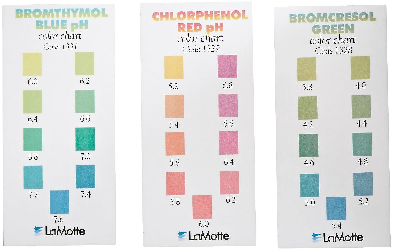Lamotte 1308 Soil Ph Test Kit Color Chart Morgan Ph5 Set Of 4 Ph
