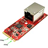 Ableconn M2-NW107R M.2 Gigabit Ethernet Module (Right Angle RJ-45) - GigaLAN 1000BASE-T PCIe x1 M.2 A-E Key