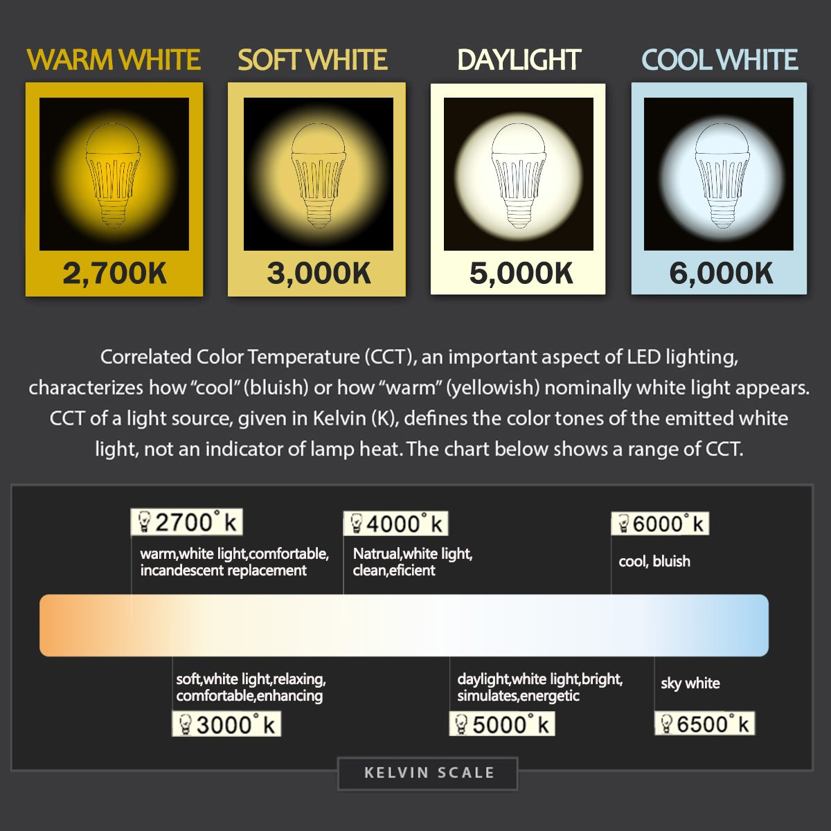 Lohas led bulb 12w led a19 daylight white 6000k 75 watt led lohas led bulb 12w led a19 daylight white 6000k 75 watt led light bulbs equivalent 1010lm e26 basemedium screw energy saving light bulbs led lights nvjuhfo Image collections