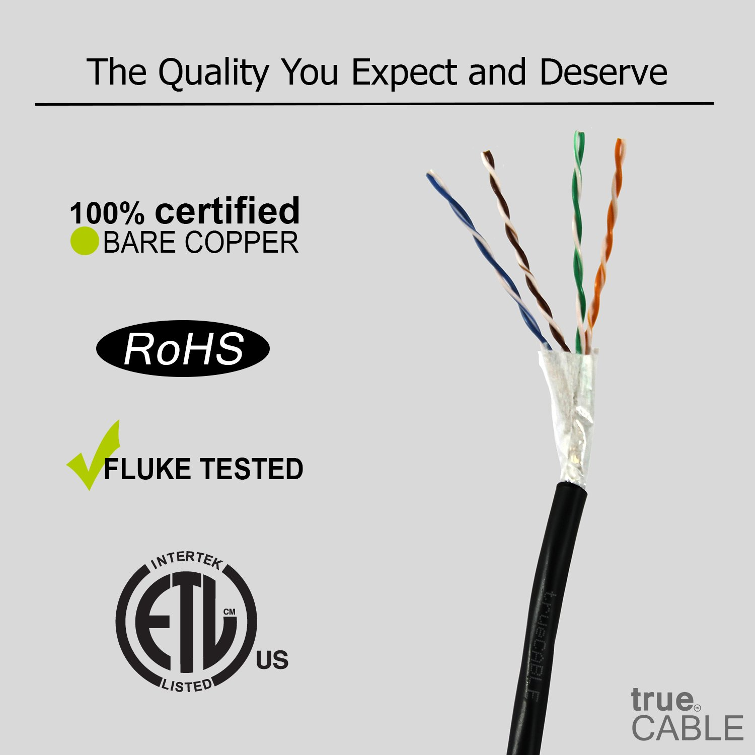Amazon.com: Cat5e Outdoor, 1000ft, Waterproof Direct Burial Rated ...