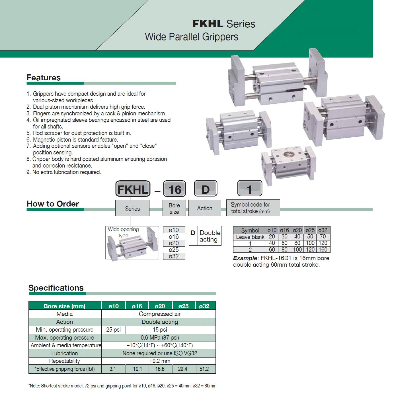 160 mm Total Stroke FAB   FKHL-32D2 Double Acting Fabco-Air FKHL-32D2 Wide Parallel Pneumatic Gripper 32 mm Bore
