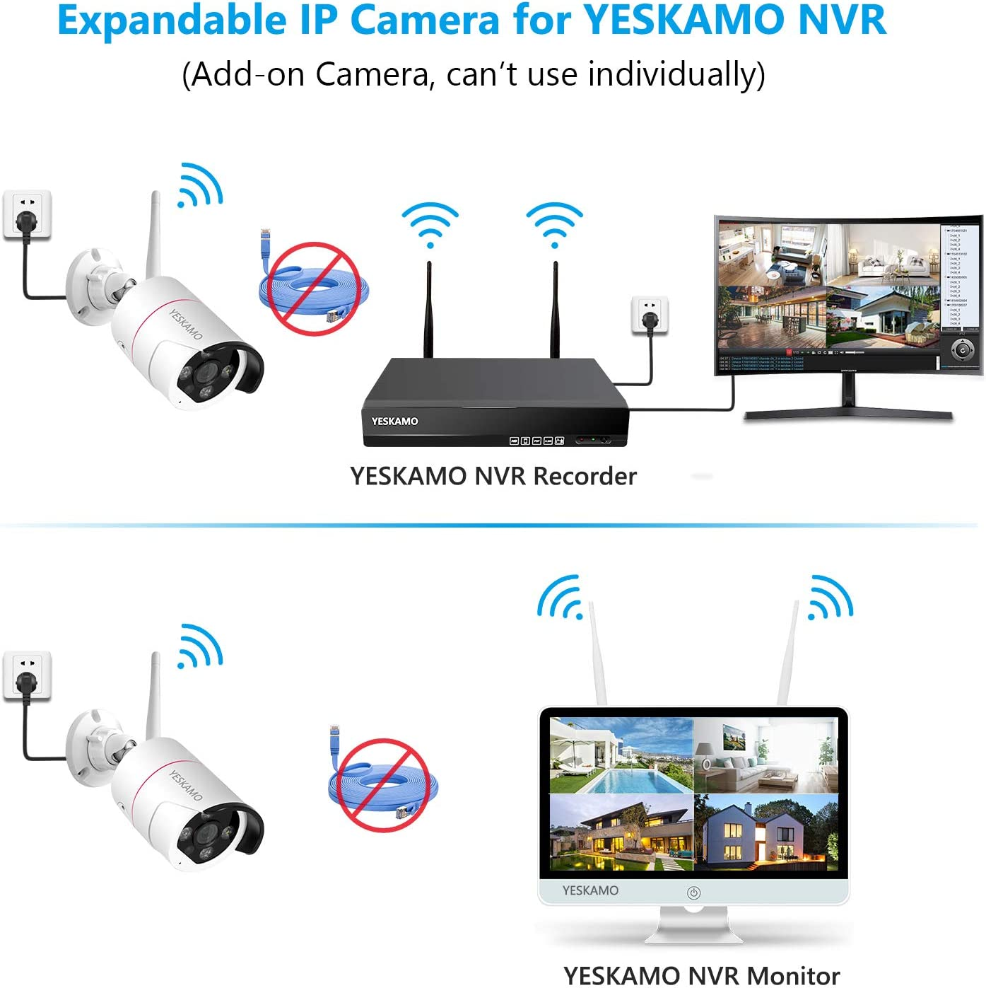 Ultra-HD 3MP WiFi IP Camera for 8CH Expandable NVR System with Siren Alarm 2 Way Talk Power Adapter Not Included Add-on Floodlight Security Camera for YESKAMO NVR with AI Human Detection
