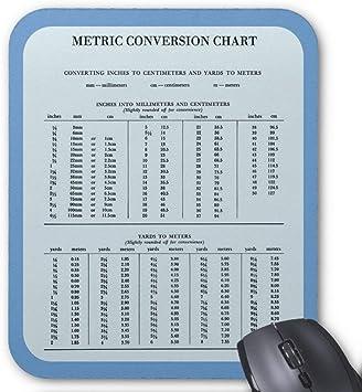 Metrique Tableau De Conversion Par Janz Mouse Pad 45 7 Cm 55 9 Cm Pouce Amazon Fr High Tech