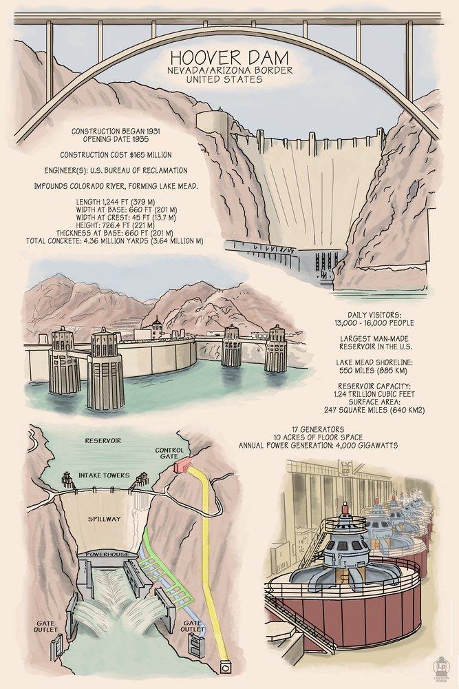 Hoover Dam – テクニカル 36 x 54 Giclee Print LANT-32944-36x54 36 x 54 Giclee Print  B017E9W142