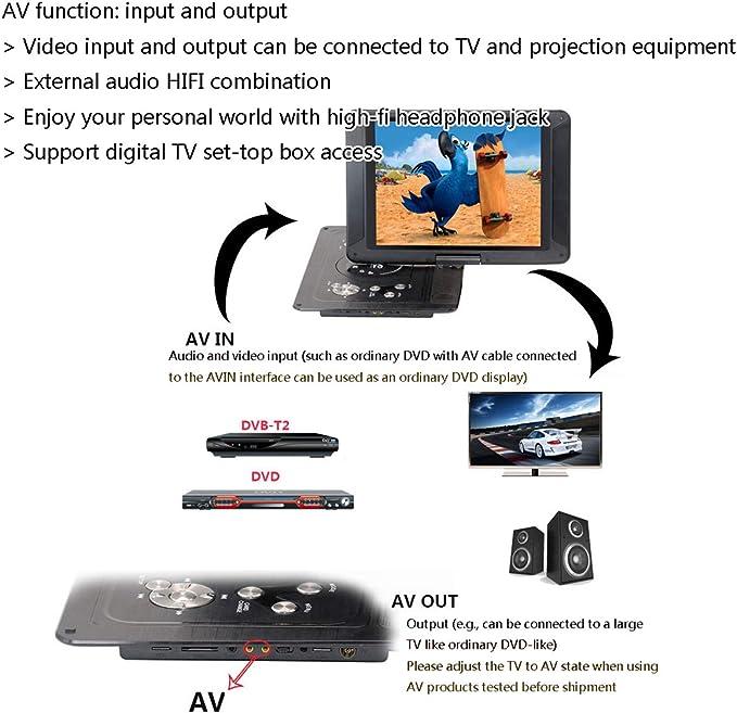 WWK EVD DVD Portátil De Gran Tamaño del Jugador, con Función De TV ...