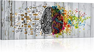 Visual Art Decor Retro Left and Right Brain Advantage Canvas Poster Inspiration Motivation Education Science Canvas Prints Wall Art Gallery Wraped Modern Office Wall Decor Ready to Hang (Retro)
