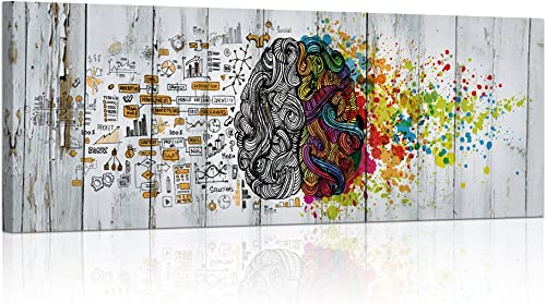 Visual Art Decor Retro Left and Right Brain Advantage Canvas Poster Inspiration Motivation Education Science Canvas Prints Wall Art Gallery Wraped Modern Office Wall Decor Ready to Hang Retro