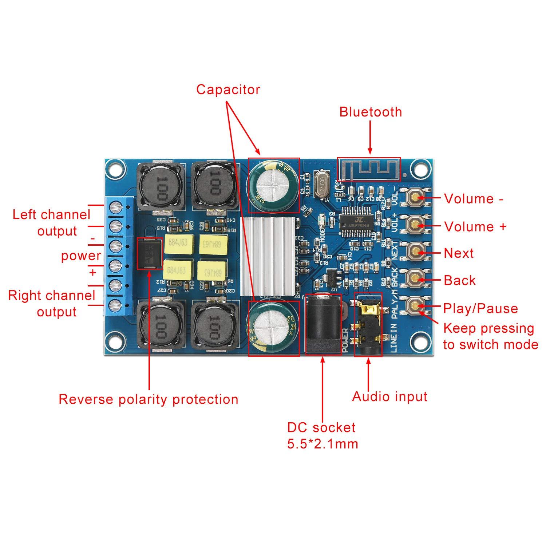 Bluetooth Amplifier Board, DROK Digital Amplifier Wireless BT 3 0 4 0 4 1  Audio Amp Board Headphone 2 Channel 50W+50W Small Amplifier Module with Case