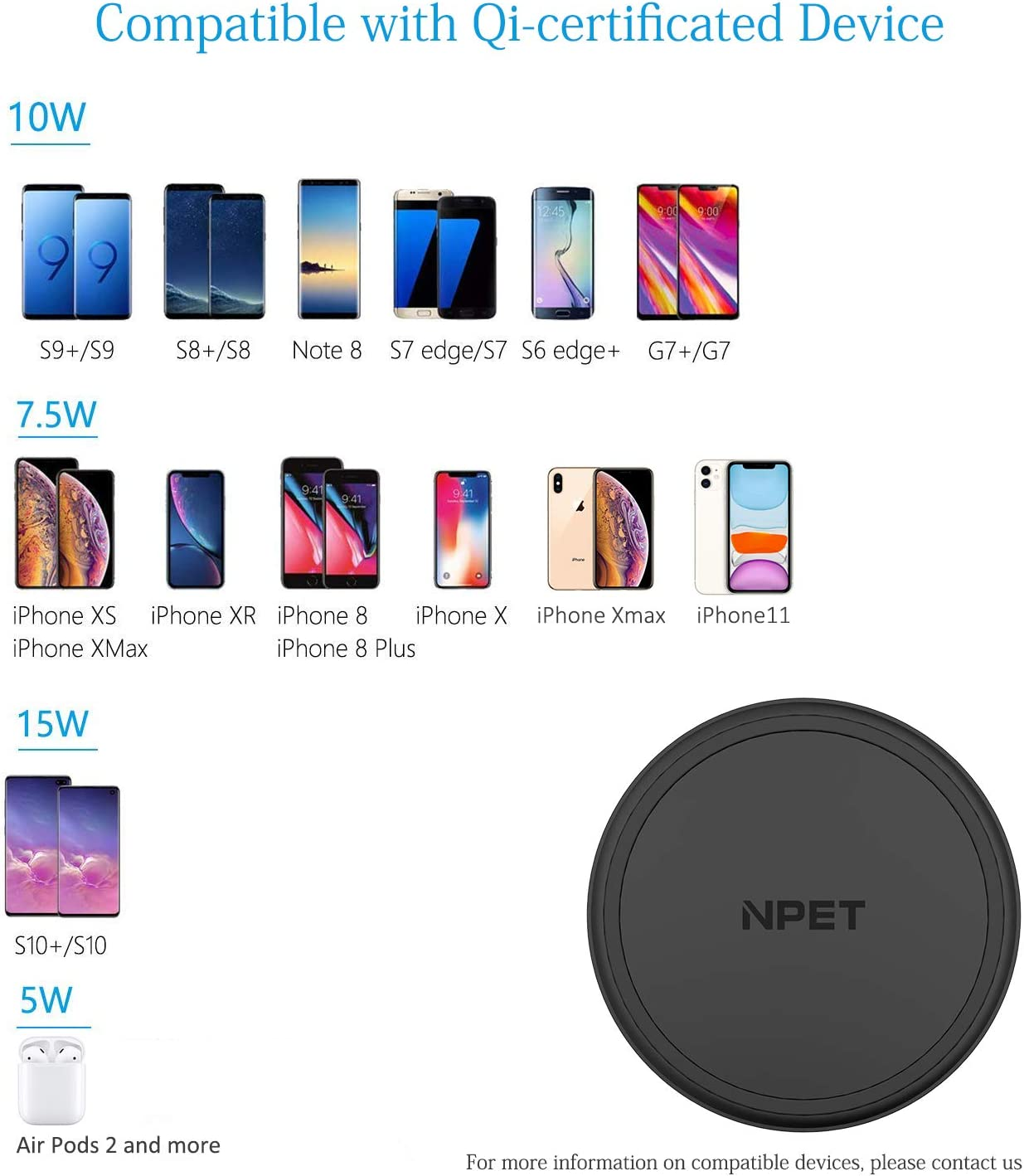 Galaxy Note 10//Note 10+//S10//S10+//S10E Compatible with iPhone 11//11 Pro Max//XS Max//XR//XS//X//8//8+ Qi-Certified 15W Max Fast Wireless Charging Pad Ultra Slim NPET Wireless Charger Black