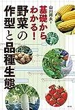 野菜の作型と品種生態