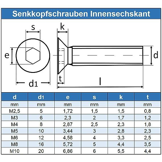 Senkkopf  Schraube M10 x 90 V2A DIN 7991 5 Stück