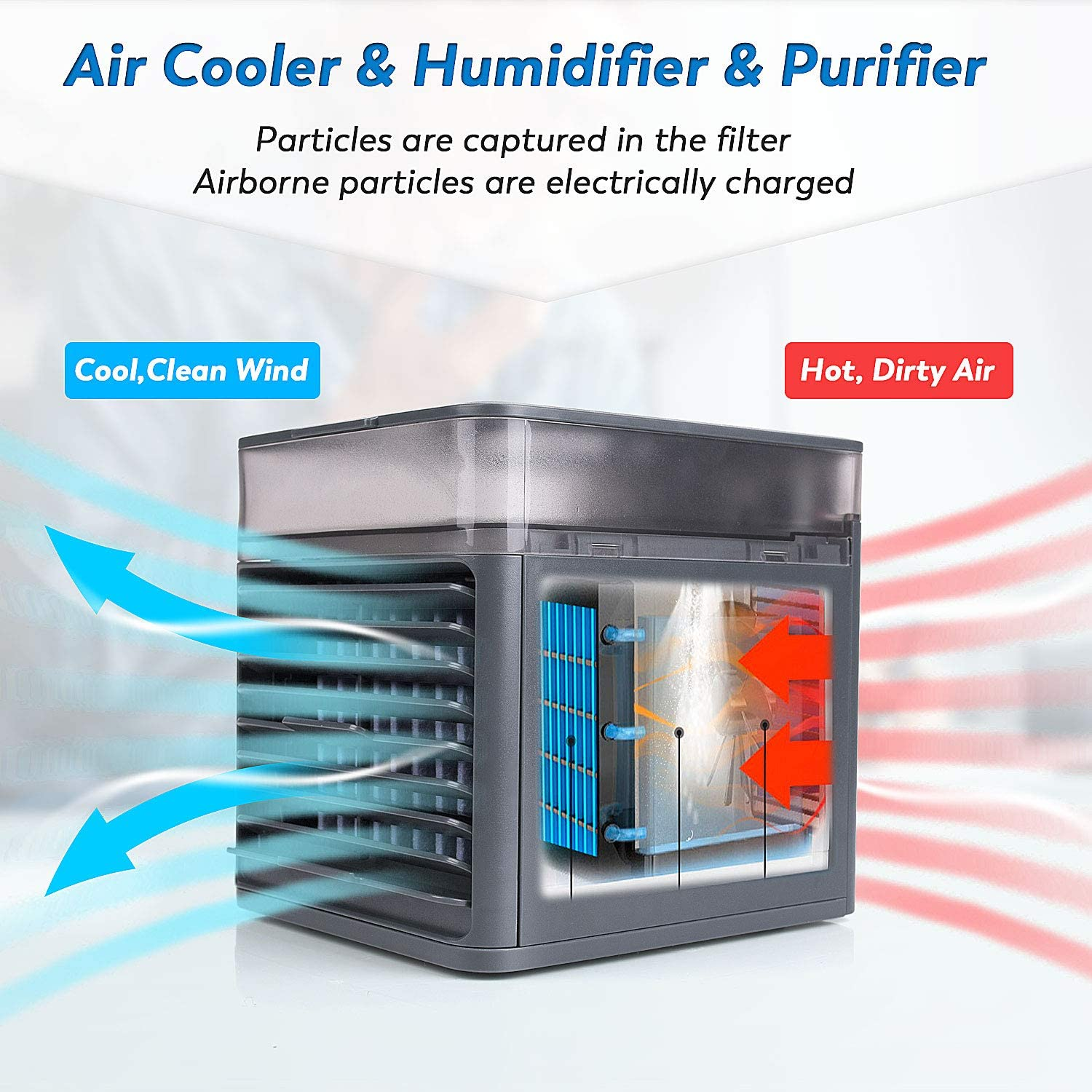 7-Color Light Quiet TESECU Mini Personal USB Air Conditioner 3-in-1 Air Cooler Portable Evaporative Cooler for Home Office 3 Speeds Black with Ice Tray