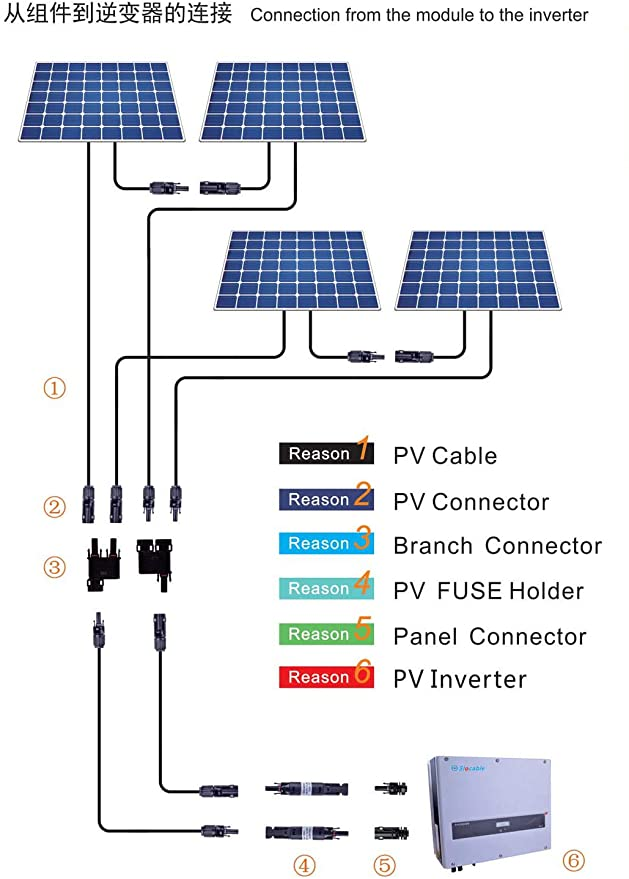1 Set Of 1000V Solar Panel Parallel Connection Fuse Connector For Solar System