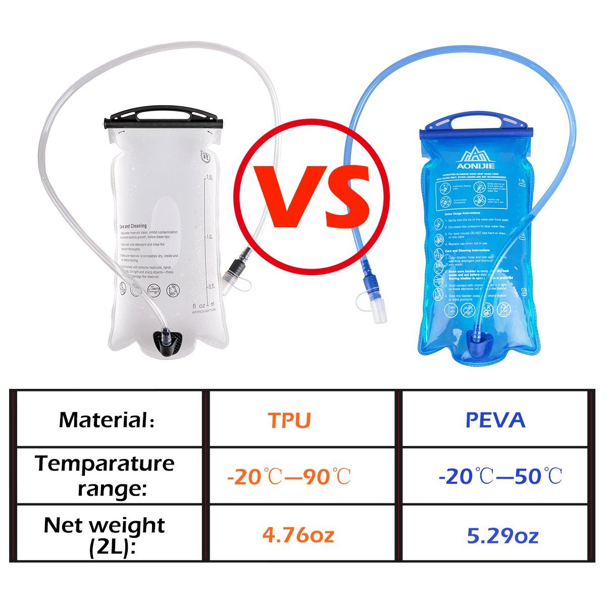TRIWONDER 1.5-2-3L depósito de Agua de vejiga de hidratación Libre de BPA para Montar en Bicicleta Senderismo Mochila de Camping (2L / 70oz (TPU) - Blanco): ...