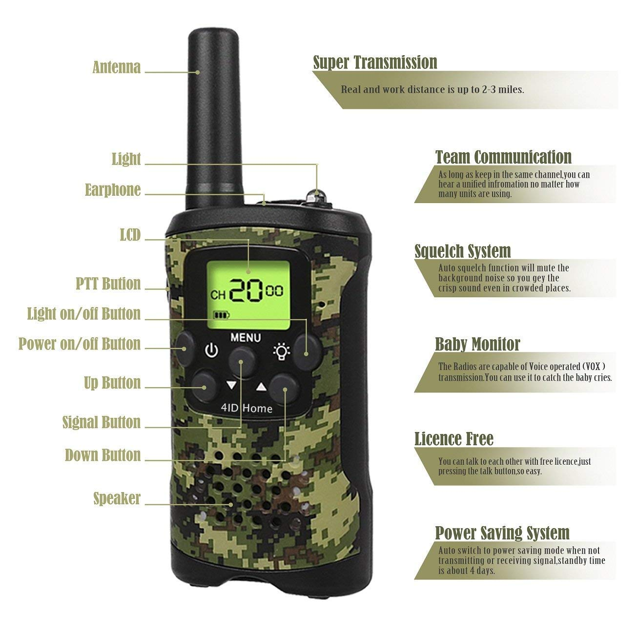 Ideahome Kids walkie talkies Binoculars Toys - Kids' Binocular 2 Way radios walkie Talkie 3 Miles Long Range walky Talky Children Outdoor Toys Best Gifts for Boys and Girls (camo) by Ideahome (Image #2)