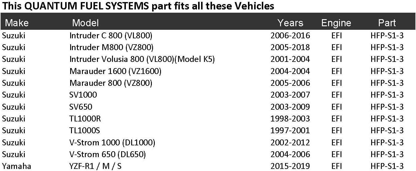 HFP TL1000 R S//Yam YZF-R1 M S//V-Strom 650 DL650 V-Strom 1000 DL1000 2000-2018 Motociclo Conjunto de Coladores para Bomba de Combustible S1-3 Suz SV1000 SV650