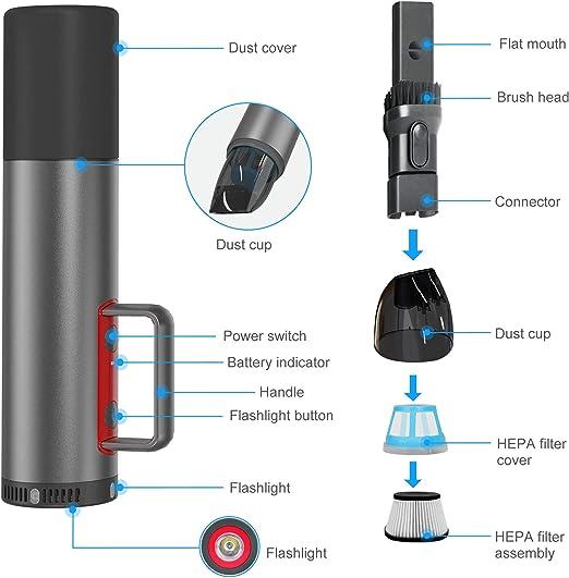 para Oficina Hogar y Coche con Filtro Lavable Aspirador Mano Sin Cable Potente REEXBON Aspiradora Coche Potente Sin Cable 6000 PA Carga r/ápida USB