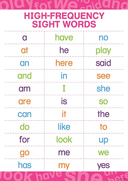 Early Learning Essentials Poster - High-Frequency Sight Words