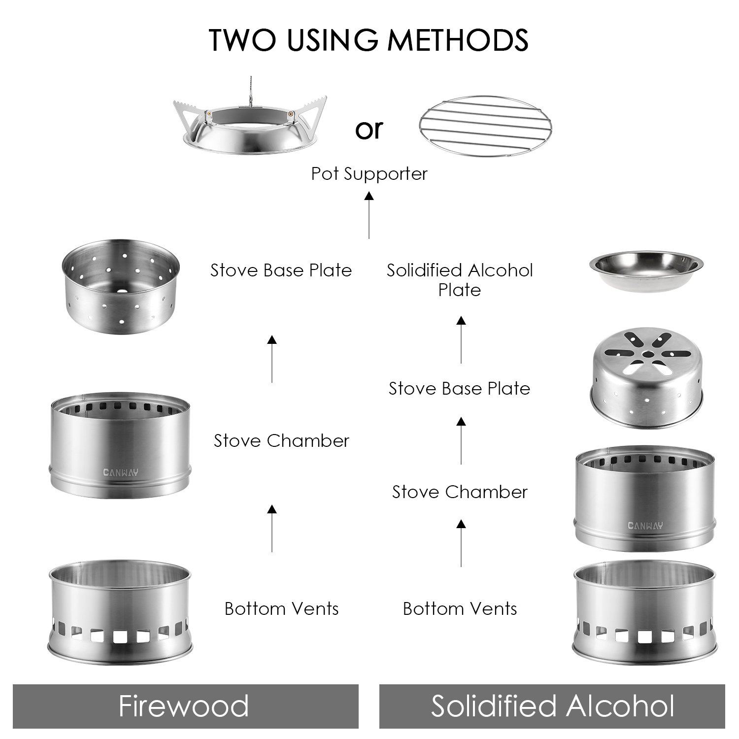 Canway Camping Stove Wood Backpacking Rocket Diagram Portable Stainless Steel Burning Nylon Carry Bag Outdoor Hiking