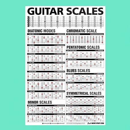 Póster de referencia de báscula de guitarra popular de 24 x 36 ...