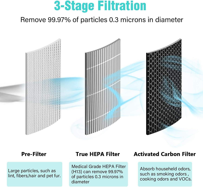 Filtro di ricambio per purificatore daria H-01 originale filtro HEPA e carbone attivo