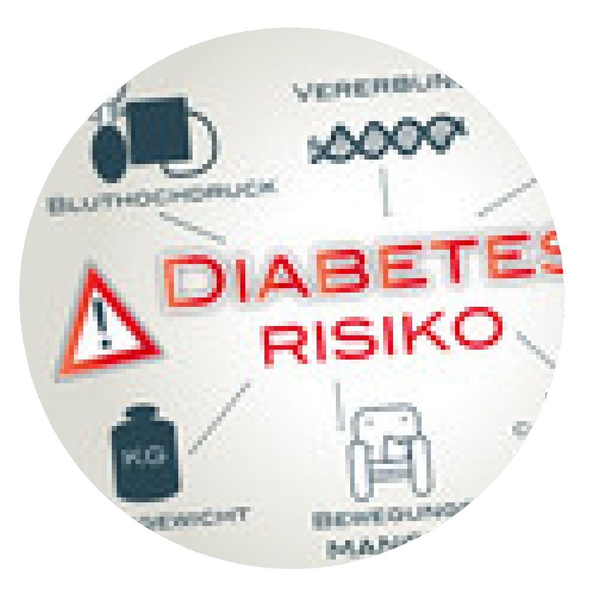 Diät zum Abnehmen als Diabetiker