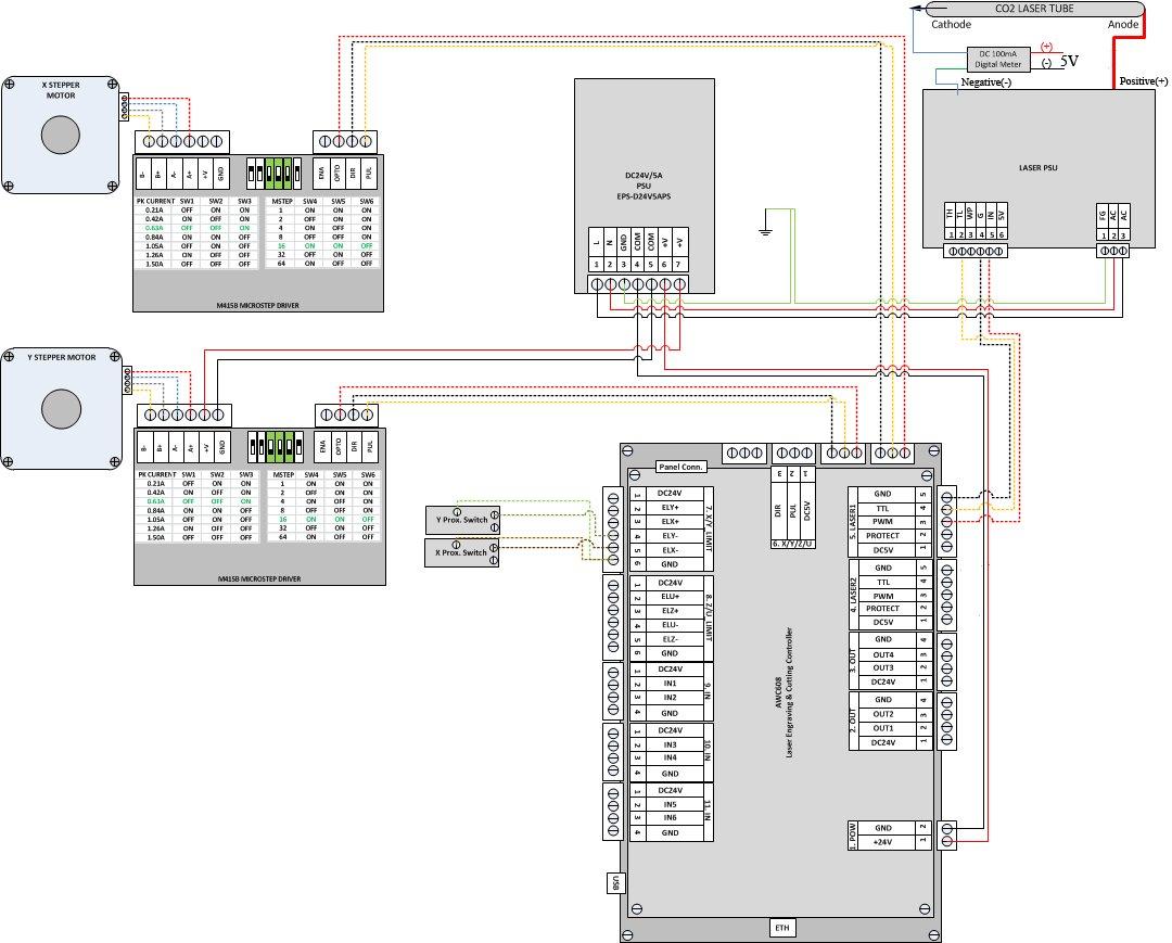 Amazon.com: trocen anywells awc708 °C Lite sistema de driver ...