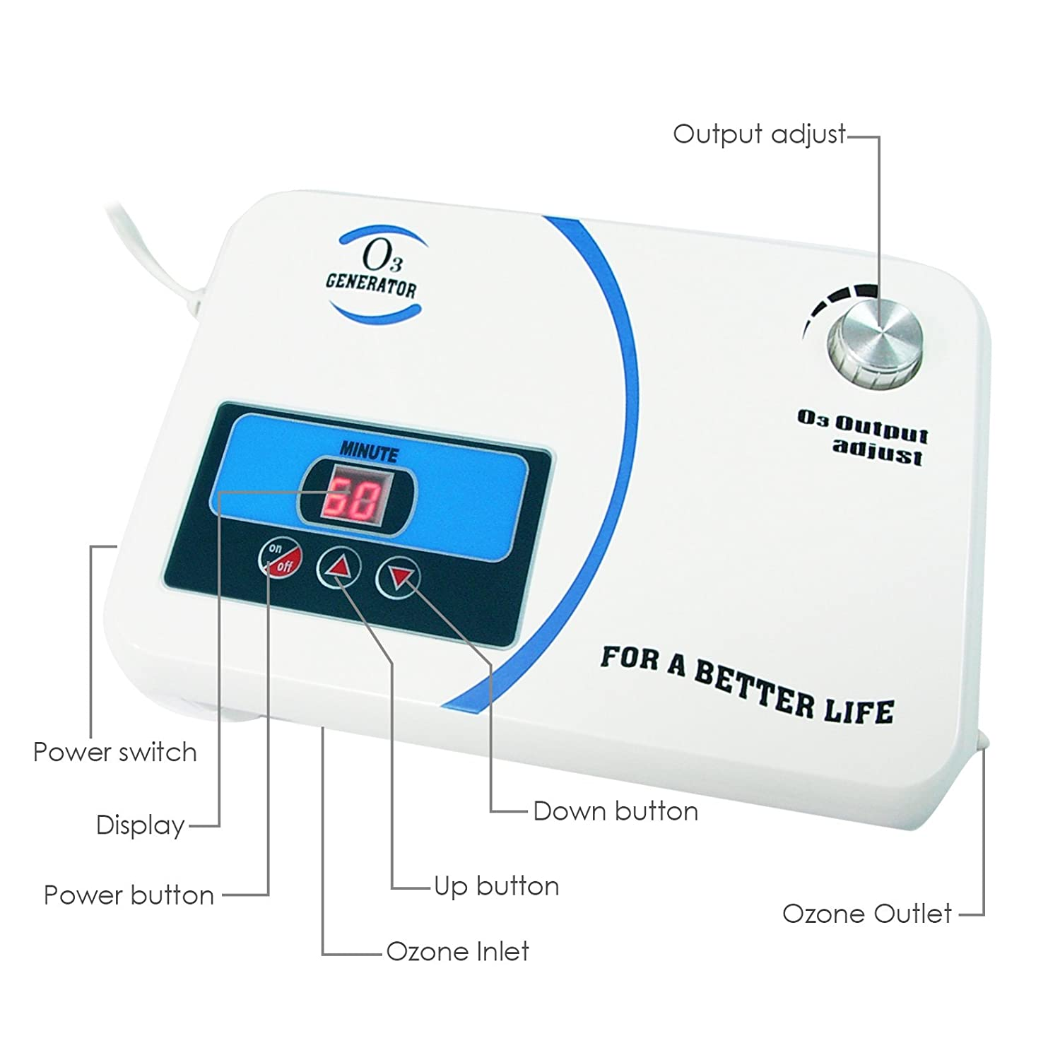 Amazon.com: Enaly Home Ozone Generator OZX-300AT: Home & Kitchen