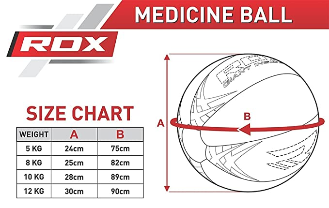 Rdx Medicine Ball Gym Abs Exercises Leather Weighted Med Ball For