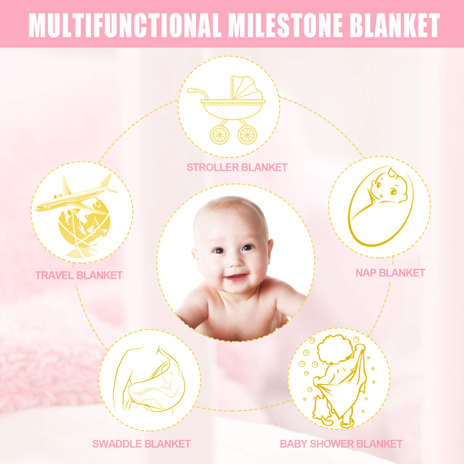 ROYBENS Baby Monthly Milestone Blanket for Boy Girl, Organic Flannel Fleece Extra Thick Baby Photography Backdrop Memory Blanket for Newborns Large, New Moms with Floral Wreath and Headband