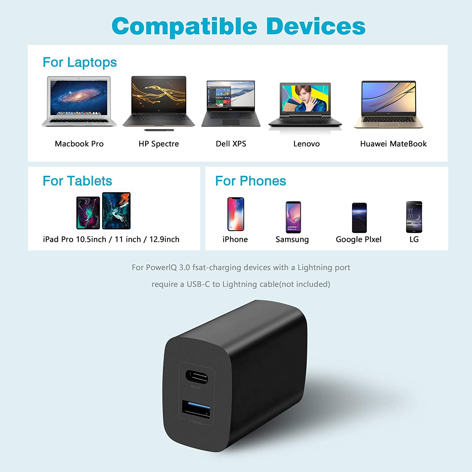 E EGOWAY 61W 2-Port USB C GaN Charger PD Power Adapter for iPhone 11 Pro USB C Laptops and More Galaxy