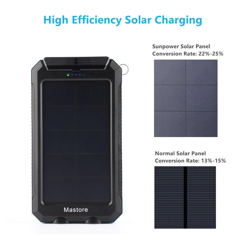 71esKLw7fzL. SL1500  Top Result 50 Inspirational Portable solar Panels Image 2018 Hdj5