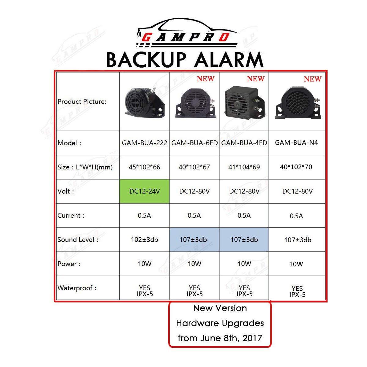 2e5ac93be39 ... GAMPRO 12V-80V 107dB Waterproof Heavy-Duty Backup Warning Alarm with  Super Loud Beeper ...