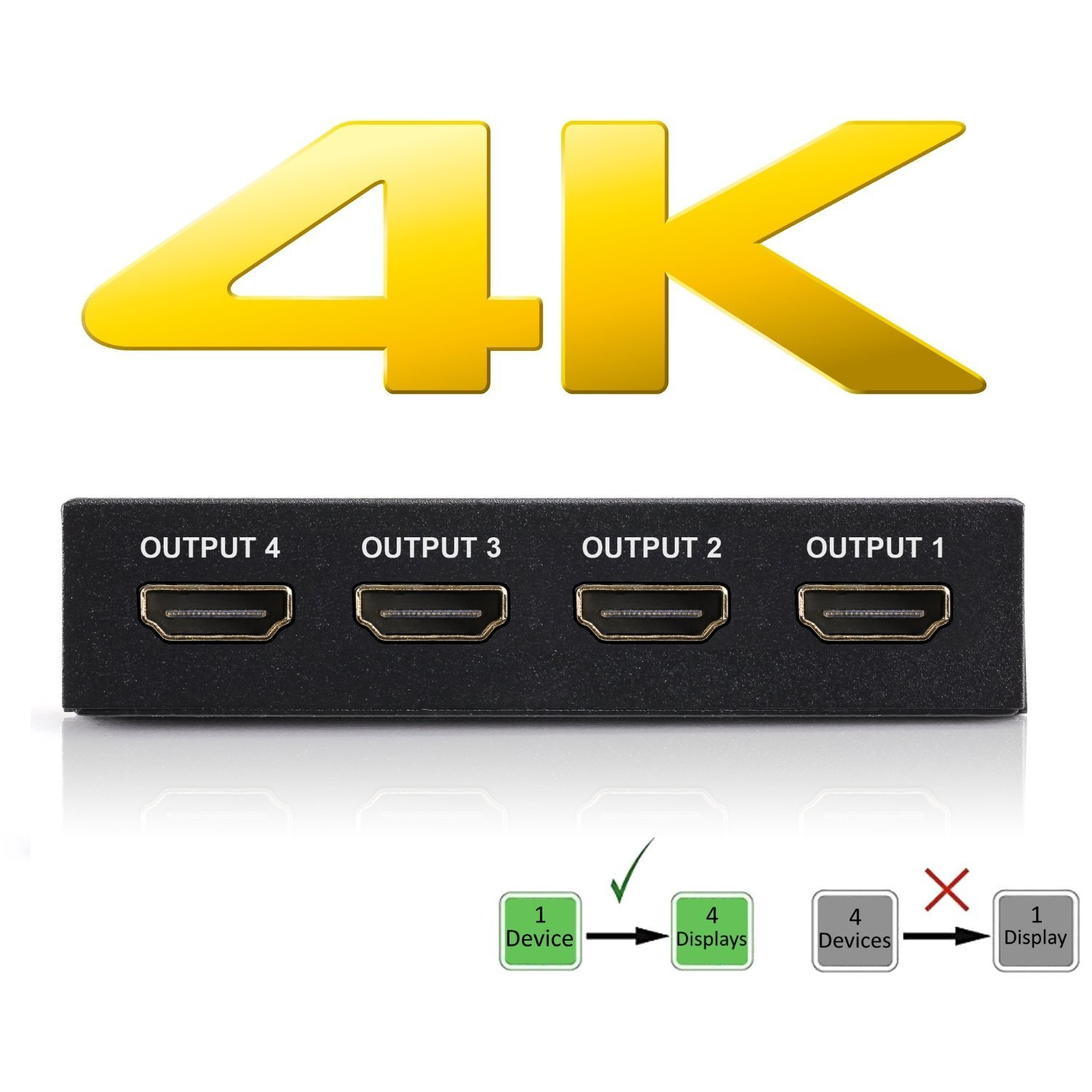 4K HDMI Splitter – 1 Input Device to 4 Displays – Save Money by Ditching Extra Cable Boxes - Powerful Signal Transfer Up to 65ft – Record & Stream Games from PS4, XBOX ONE & more