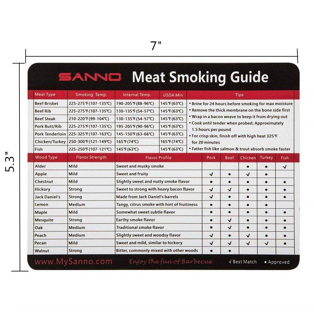 Amazon.com: SANNO - Guía para fumar carne, horario de hora ...
