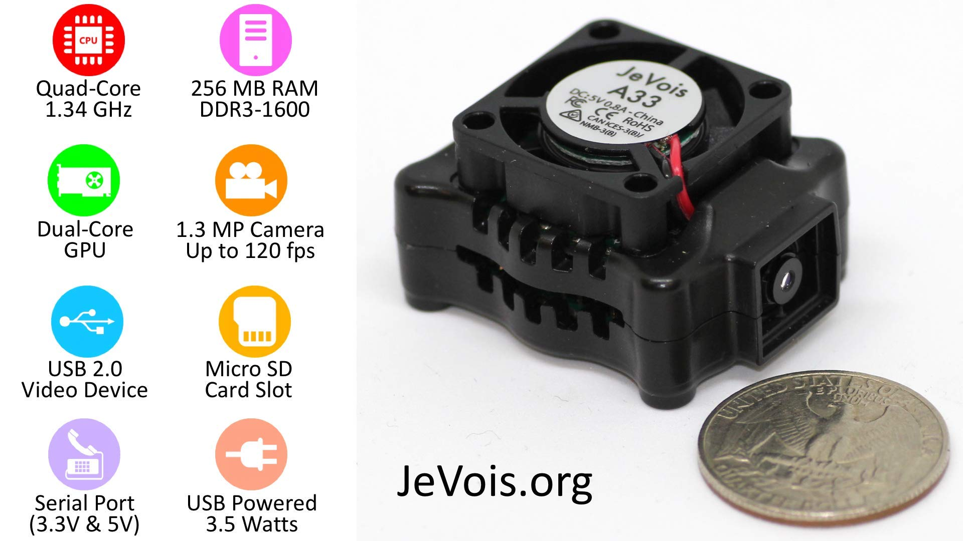 JeVois-A33 Quad-Core Smart Machine Vision Camera for PC, Mac, Linux, Arduino, Raspberry Pi - Black - Hacker KIT