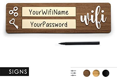 3DP Signs - WiFi Password Cartel Guest Login - Design
